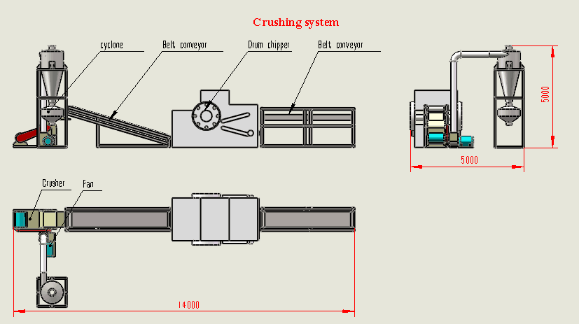 wood pellet plant crushing systerm
