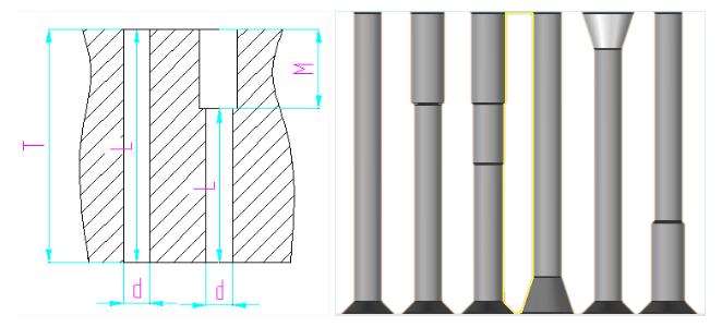pellt mill die compression ratio and sharpe